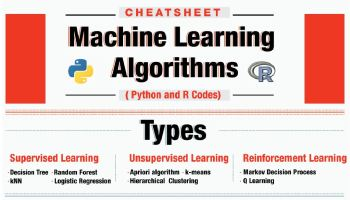Top 28 Cheat Sheets for Machine Learning, Data Science and Big Data