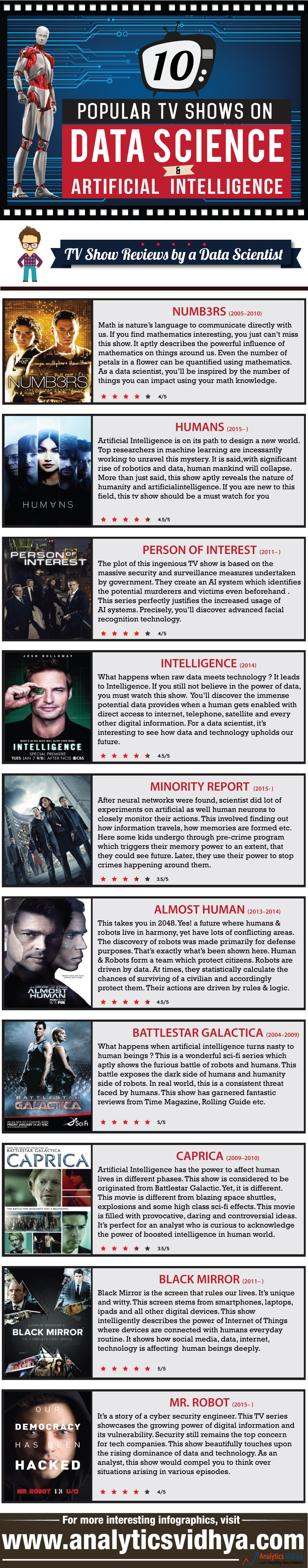 10 popular tv shows on data science and artificial intelligence