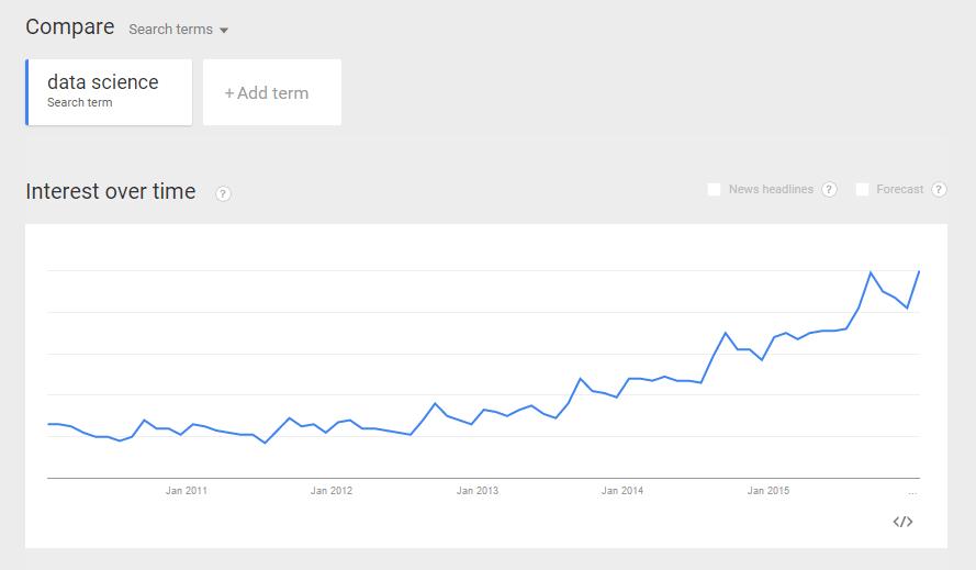 trendgoogle