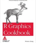 r-graphics-cookbook