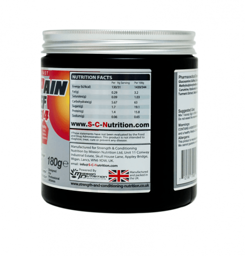 Sport Pain Relief Active14