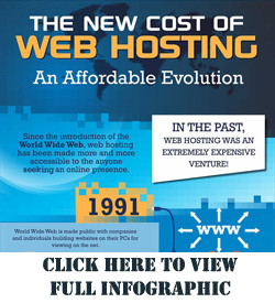 The New Cost of Web Hosting