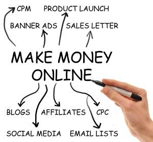 Web Hosting Online Affiliate Business