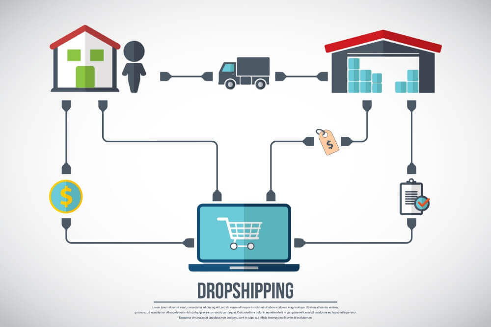 Dropshipping in India - Top 100 Ways to Make Money Online in India