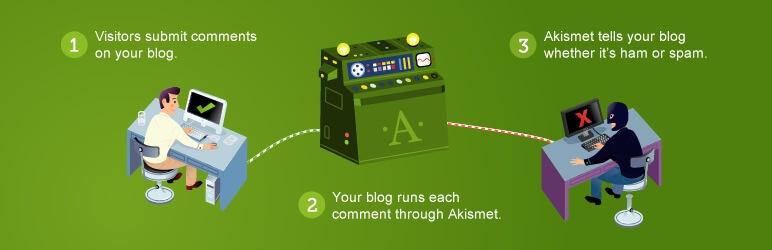 Akismet - Comment Anti Spam Plugin