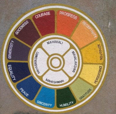 matrimandir 12 principles