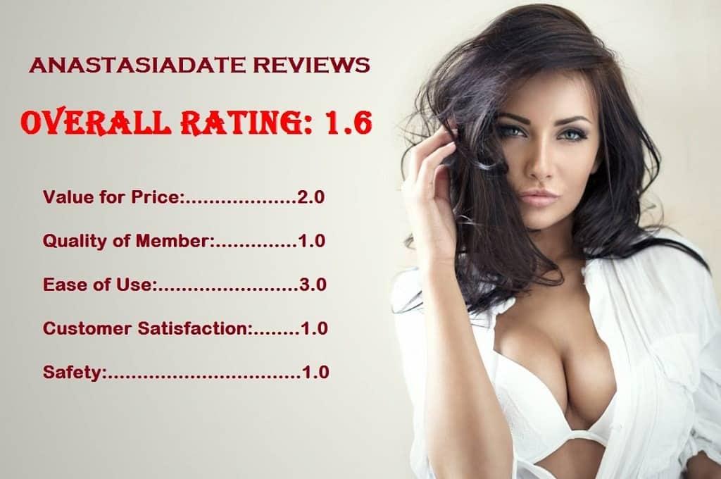 AnastasiaDate.com Review - AnastasiaDate Scam