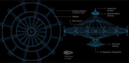 Die meisten Raumstationen der Ascendancy-Klasse stammen noch aus dem 3. und 4. Jahrhundert und sind inzwischen über 100 Jahre alt - so auch St. Victor im Orbit von Ninda.