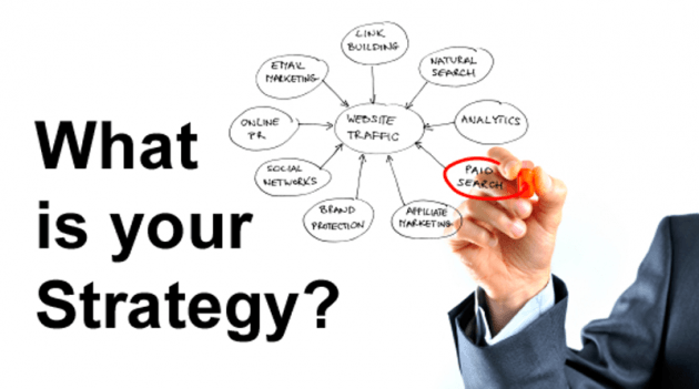 Rudiments Of an Effective Online Marketing Strategy