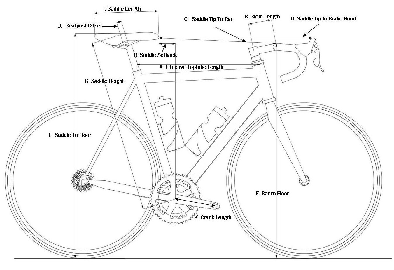Race Bicycle Structure Length Diagram