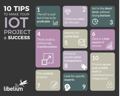Libelium, empresa CEEIARAGON diez consejos para que tu proyecto IoT sea un éxito