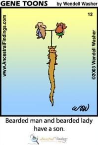 Bearded Man and Bearded Lady Have a Son (Genetoons Cartoon #12)
