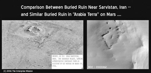 Ancient ruins on Mars: Satellite Images reveal artificial ...