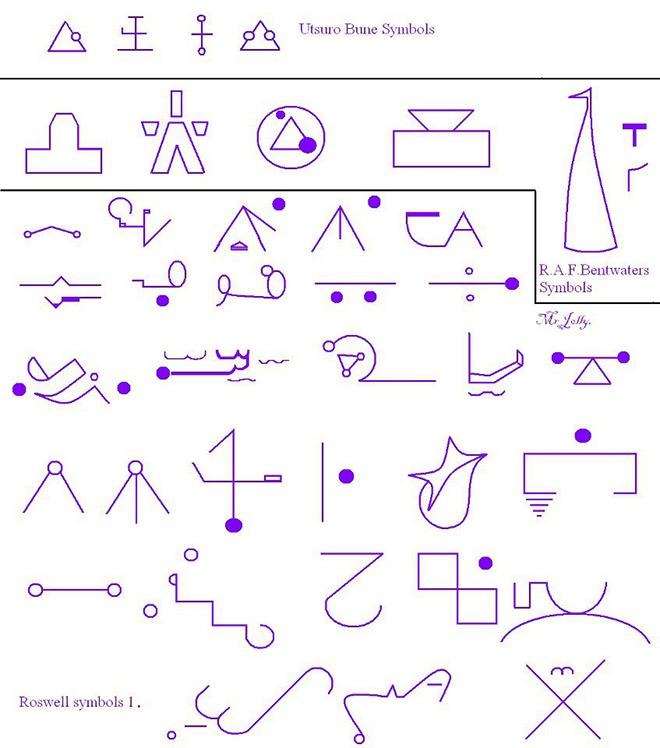 Confronto dei simboli Utsuro-Bune con quelli di RAF Bentwaters e Roswell tramite Mysterious Universe