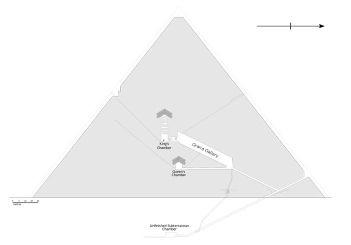 Giza Pyramid Interior Diagram