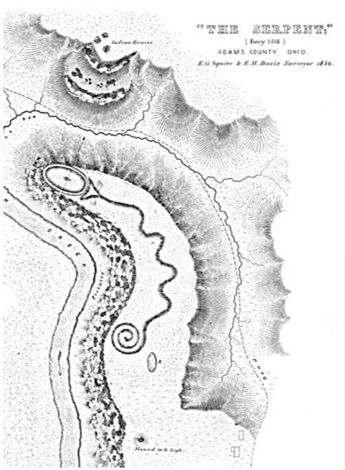Figura 4: Encuesta Serpent Mound por Squire y Davis.