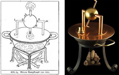 The ancient invention of the steam engine by the Hero of Alexandria