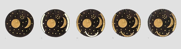 The stages in the life of the Nebra Sky Disc