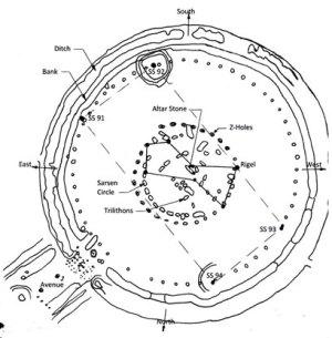 Solving the enigma of Stonehenge  Part 2   Ancient Origins