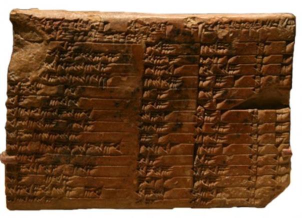 Antiguo tablilla de arcilla babilónica (conocida como Plimpton 322) almacena combinación de ternas pitagóricas primitivas