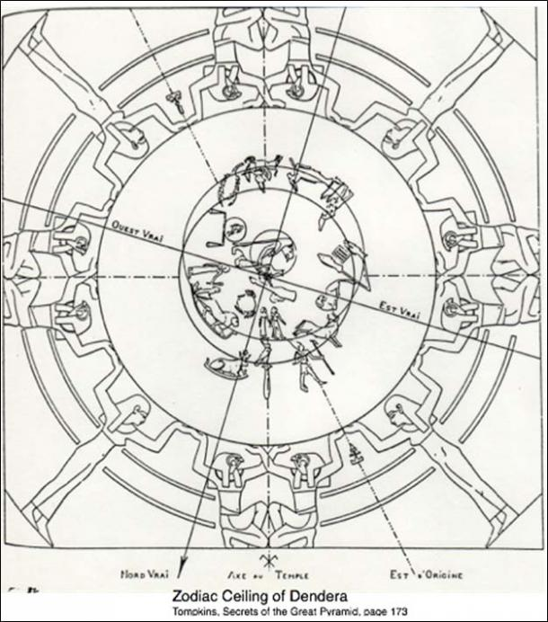 Star Maps and the Secrets of Senenmut: Astronomical
