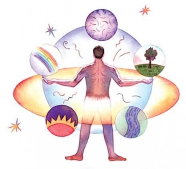 Los cinco elementos de la naturaleza y el cuerpo humano (tierra, aire, fuego, agua y éter / espacio) de interconexión de acuerdo a la fe hindú.