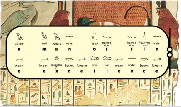 Uno screenshot da traduttore geroglifico di National Geographic che mostra ciò che i glifi assomigliano