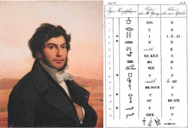 Jean-François Champollion (domaine public) et sa comparaison de son propre déchiffrement des lettres du nom Ptolémée avec celui de Young (colonne du milieu).  (Domaine public)