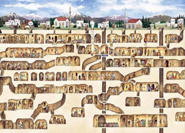 Una ricostruzione di ciò che la città sotterranea Derinkuyu si crede di aver guardato come