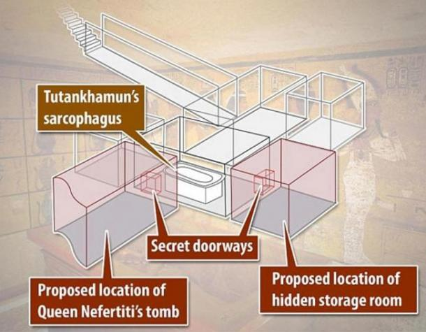 Immagine che mostra la posizione delle due camere da rapporto dottor Reeves.  La scansione del radar prossimo cercherà per la loro esistenza.