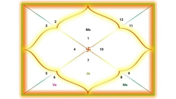 Adhi Yoga