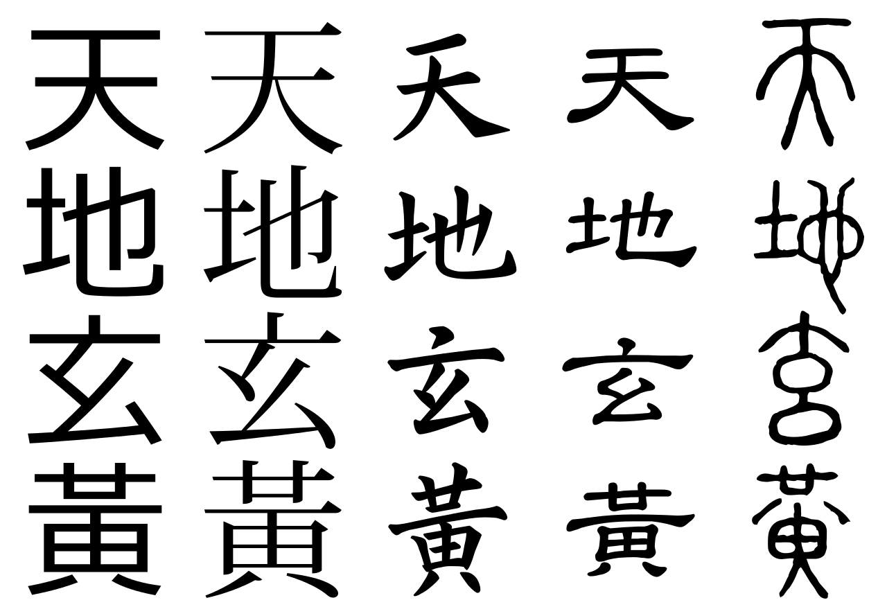 Ancient Chinese Symbols And Meanings Chinese Symbols With