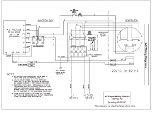 solving genset electrical issues andersons abroad rh andersonsabroad com Wiring Diagram Symbols northern lights wiring diagram