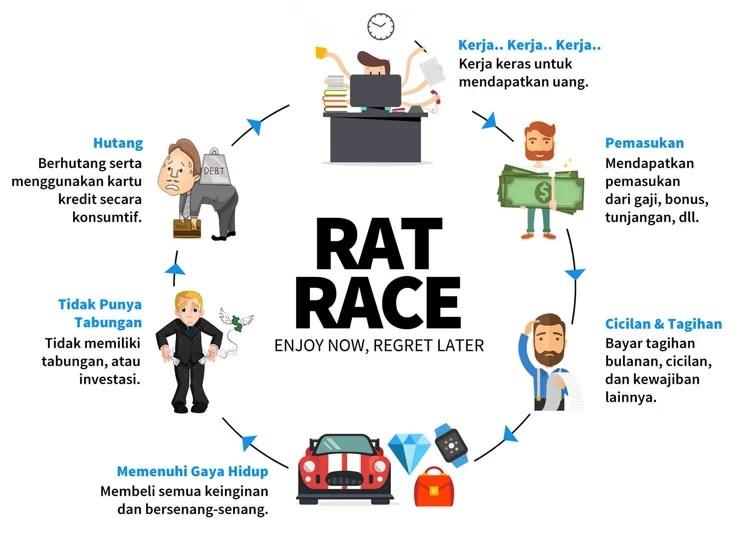 Andhika Wijaya Kurniawan - Rat Cycle