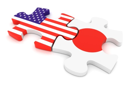 Forex trading using fundamentals