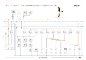 Electrical installations: Electrical layout plan for a