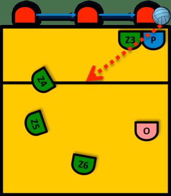 ATTACCO Pallonetto 1