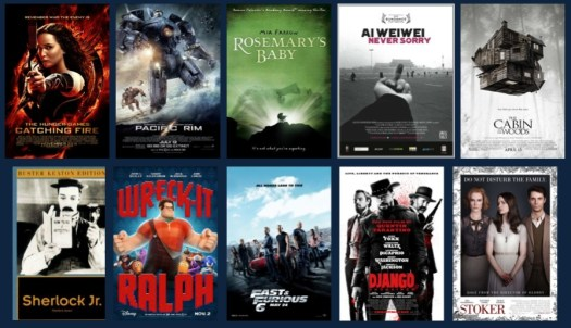 2013 Favorite Movies