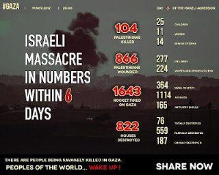Il massacro israeliano in cifre in sei giorni