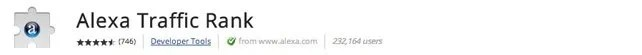Alexa - Estensioni per Google Chrome