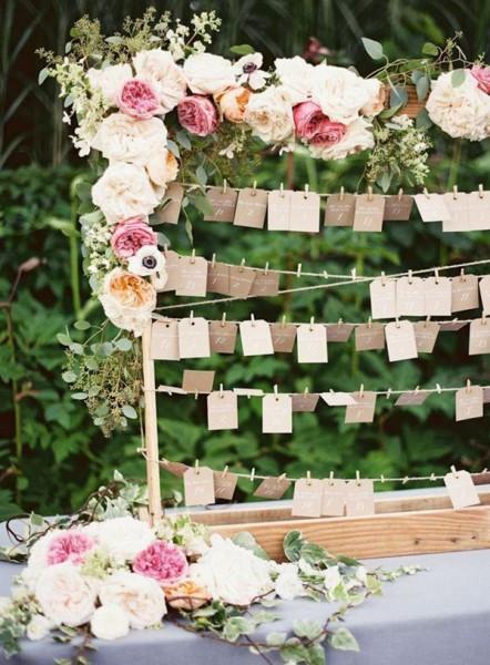 E questa parolina sarà chic! Matrimonio Shabby Chic Stile Romantico E Ecologico