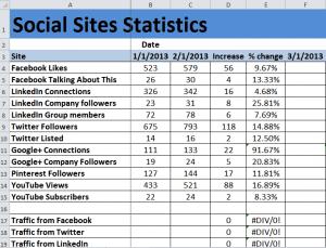 Social Media Statistics trackig sheet