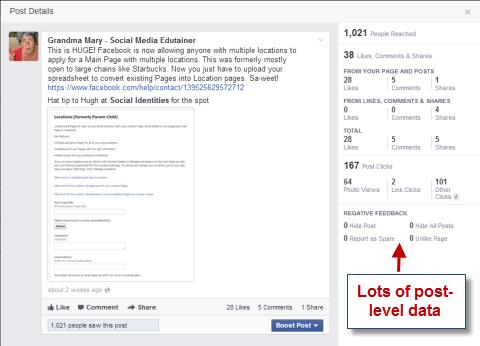 Post level data Facebook