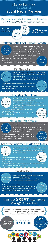 Social Media Manager tips