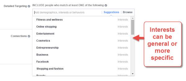 Facebook Interests keywords
