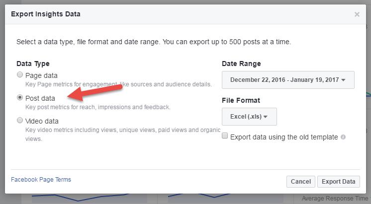 Facebook Post Level data