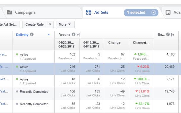 Compare Facebook Ad stats