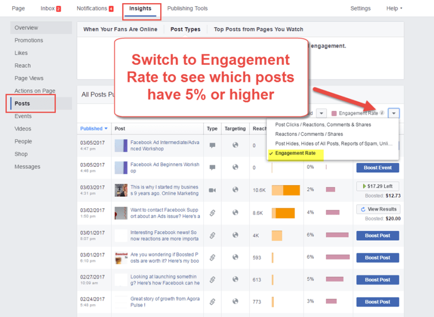 Engagement Rate on Facebook