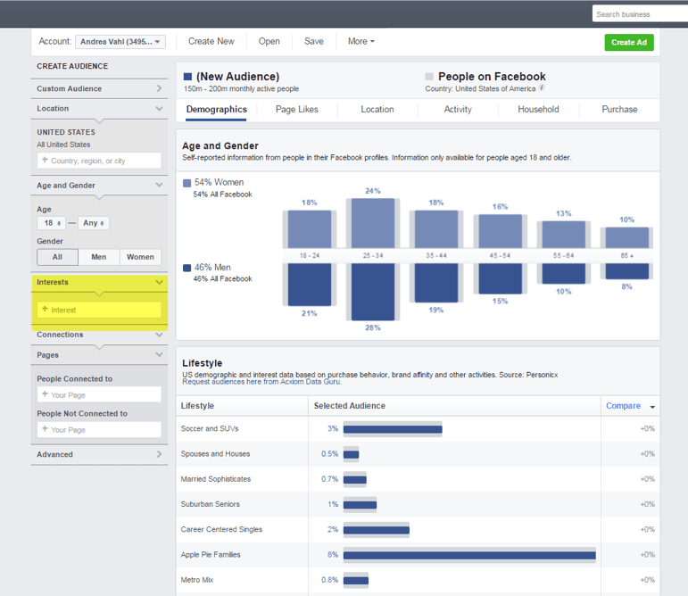 Facebook Audience Insights Interests