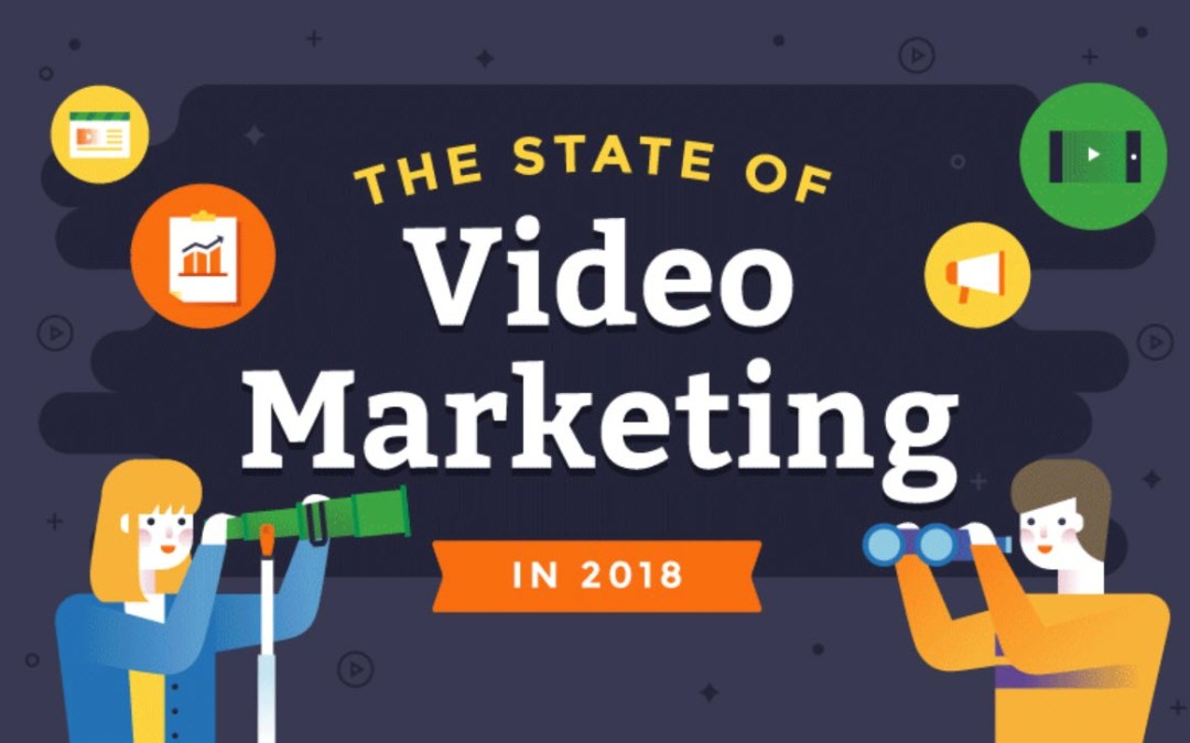 How to Approach Video Marketing in 2018 [Infographic]